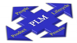 PLM product life cycle management