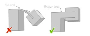 3d printing wall thickness support